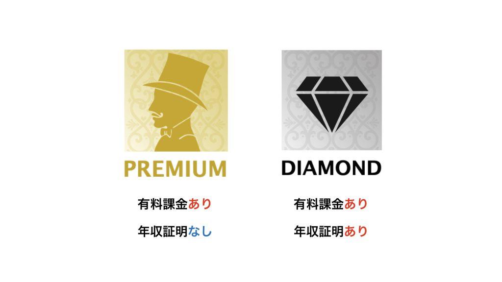 シュガーダディでマッチングするにはプレミアムかダイヤモンドが必須