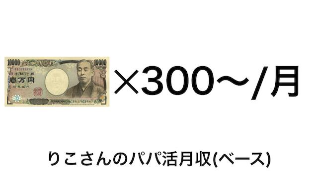 パパ活女子りこさんの平均月収は300万円